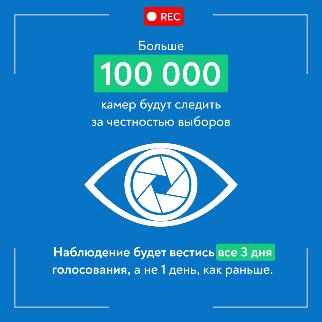 Больше 100000 камер будут следить за честностью выборов